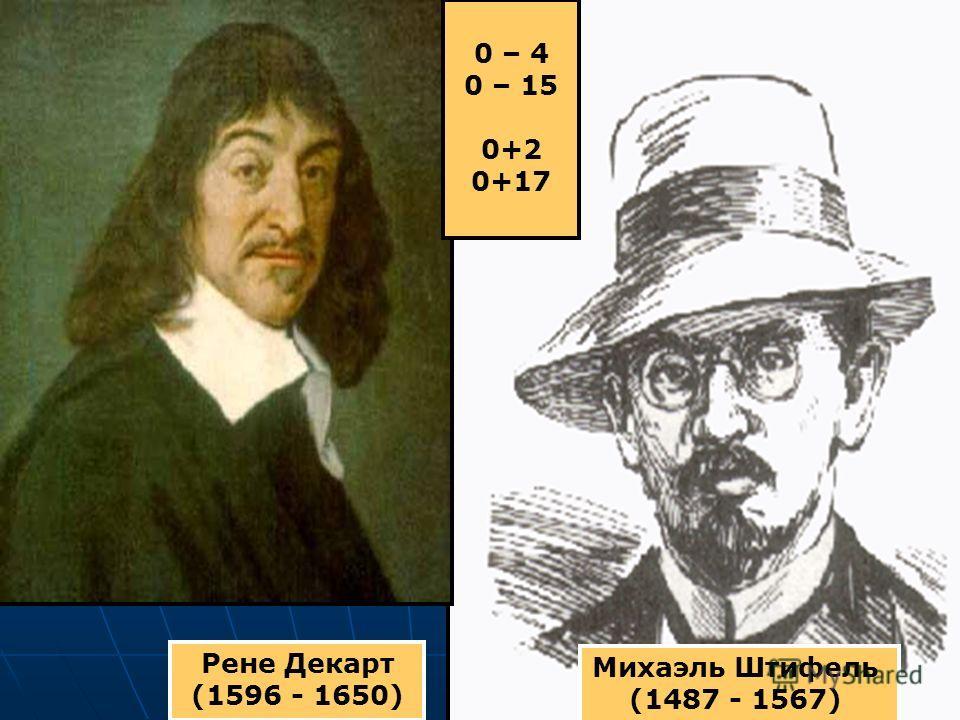 Михаэль Штифель (1487 - 1567) Рене Декарт (1596 - 1650) 0 – 4 0 – 15 0+2 0+17