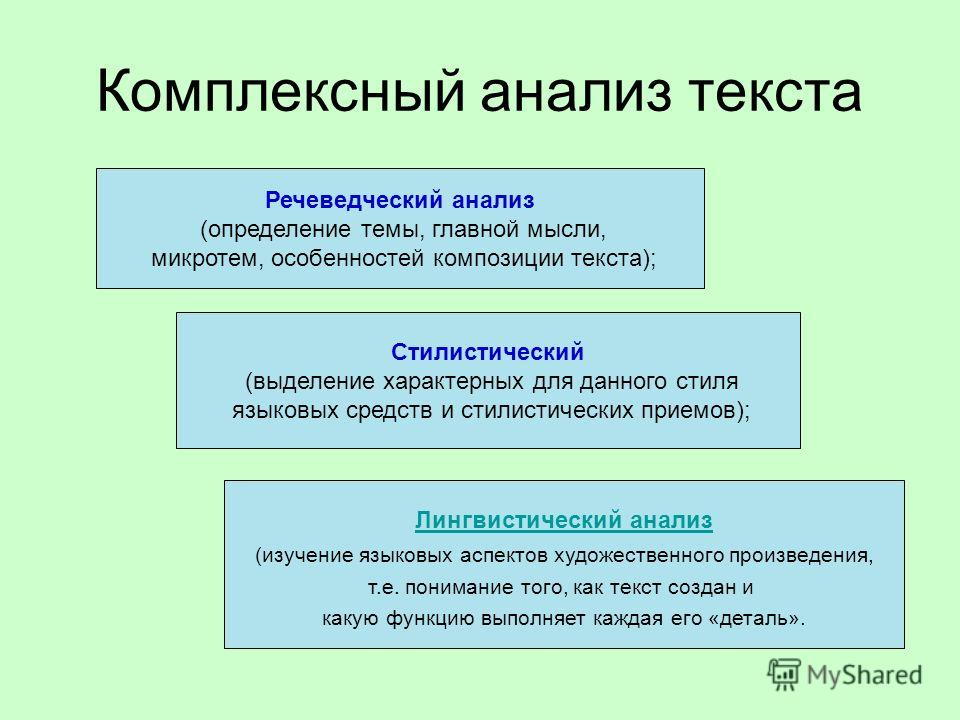 Комплексный анализ текста Речеведческий анализ (определение темы, главной мысли, микротем, особенностей композиции текста); Стилистический (выделение характерных для данного стиля языковых средств и стилистических приемов); Лингвистический анализ (из