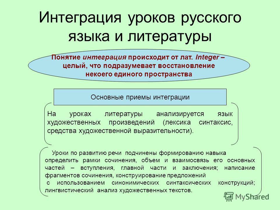 Интеграция уроков русского языка и литературы Понятие интеграция происходит от лат. Integer – целый, что подразумевает восстановление некоего единого пространства Основные приемы интеграции На уроках литературы анализируется язык художественных произ