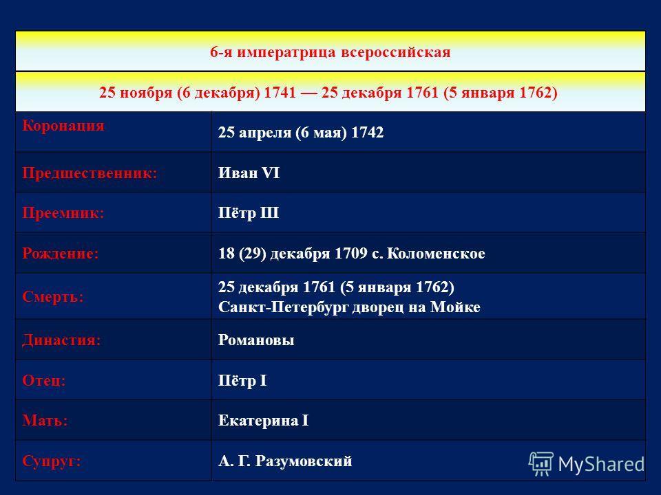 6-я императрица всероссийская 25 ноября (6 декабря) 1741 25 декабря 1761 (5 января 1762) Коронация 25 апреля (6 мая) 1742 Предшественник:Иван VI Преемник:Пётр III Рождение:18 (29) декабря 1709 с. Коломенское Смерть: 25 декабря 1761 (5 января 1762) Са