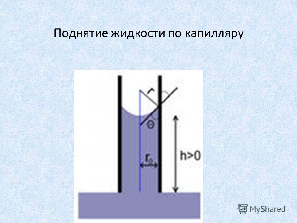 Поднятие жидкости по капилляру