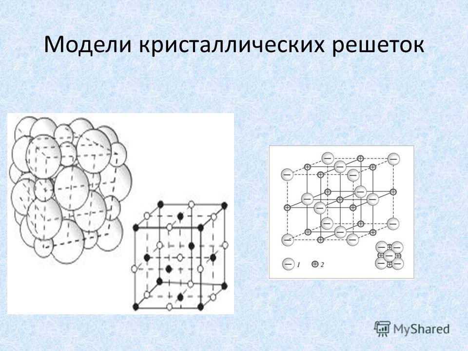 Модели кристаллических решеток