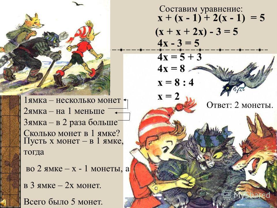 1 ямка – несколько монет 2 ямка – на 1 меньше 3 ямка – в 2 раза больше Сколько монет в 1 ямке? Пусть х монет – в 1 ямке, тогда во 2 ямке – х - 1 монеты, а в 3 ямке – 2 х монет. Всего было 5 монет. Составим уравнение: х + (х - 1) + 2(х - 1) = 5 (х + х