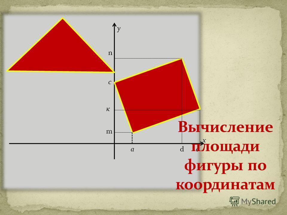 х у ав с к m n d Вычисление площади фигуры по координатам
