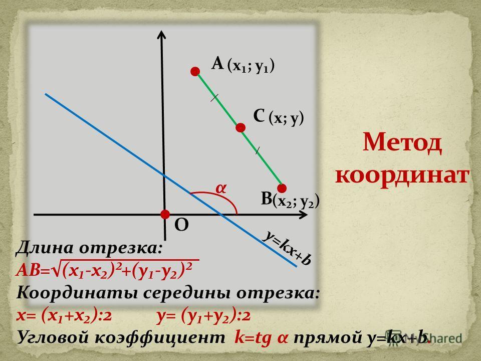 О А В С (х; у) Длина отрезка: АВ=(х-х)²+(у-у)² Координаты середины отрезка: х= (х+х):2 у= (у+у):2 Угловой коэффициент k=tg α прямой у=kx+b. у=kx+b α