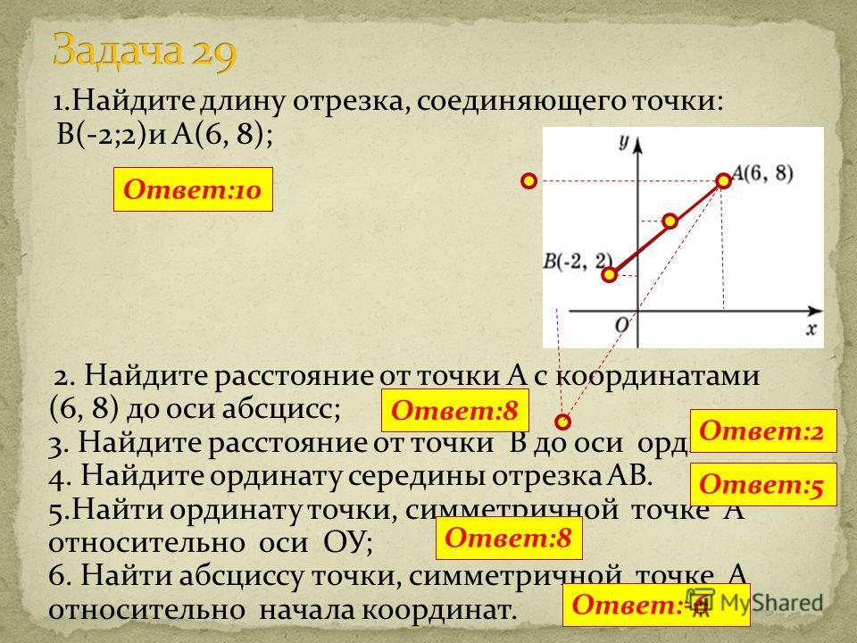1. Найдите длину отрезка, соединяющего точки: В(-2;2)и A(6, 8); 2. Найдите расстояние от точки A с координатами (6, 8) до оси абсцисс; 3. Найдите расстояние от точки В до оси ординат. 4. Найдите ординату середины отрезка АВ. 5. Найти ординату точки,