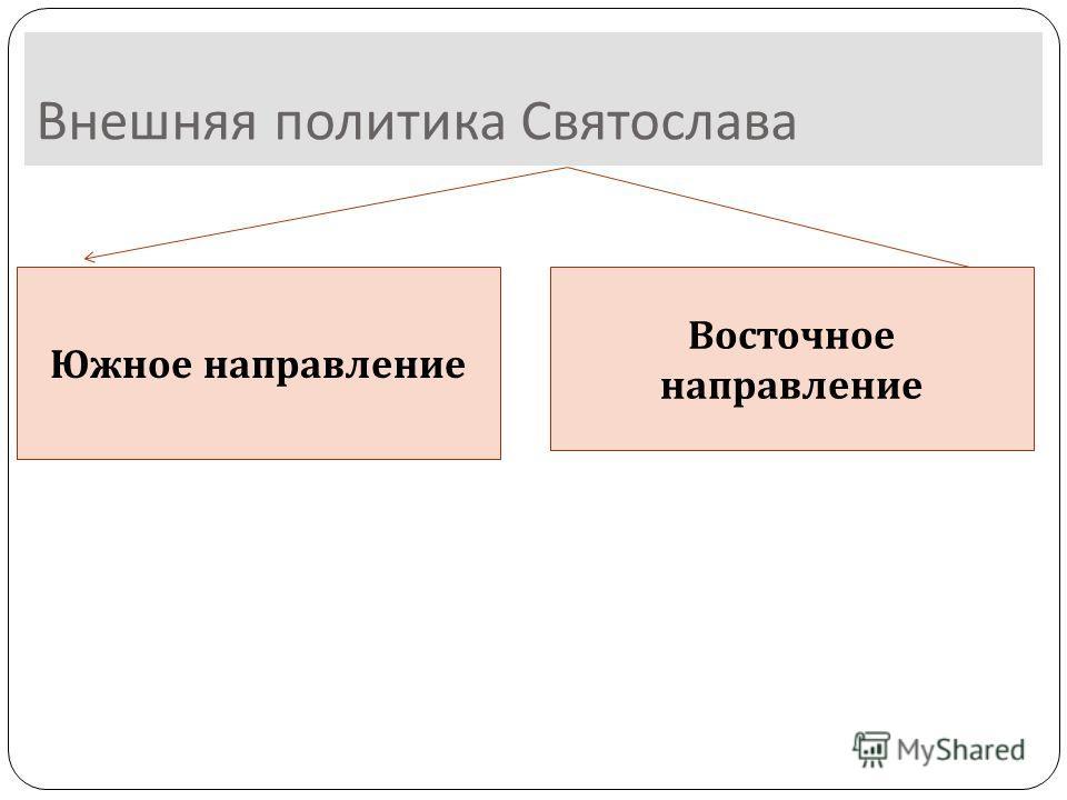 Внешняя политика Святослава Южное направление Восточное направление