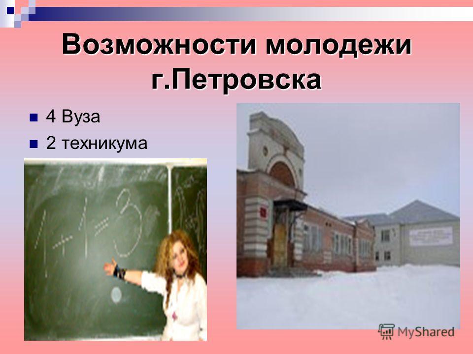 Возможности молодежи г.Петровска 4 Вуза 2 техникума