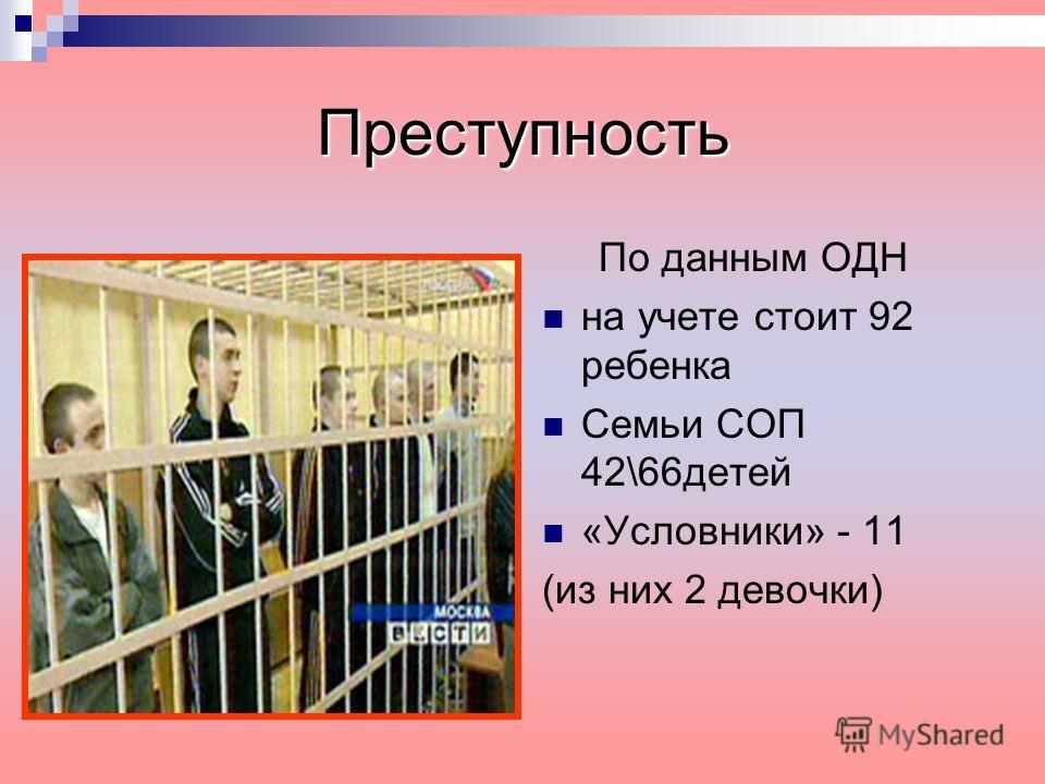 Преступность По данным ОДН на учете стоит 92 ребенка Семьи СОП 42\66 детей «Условники» - 11 (из них 2 девочки)