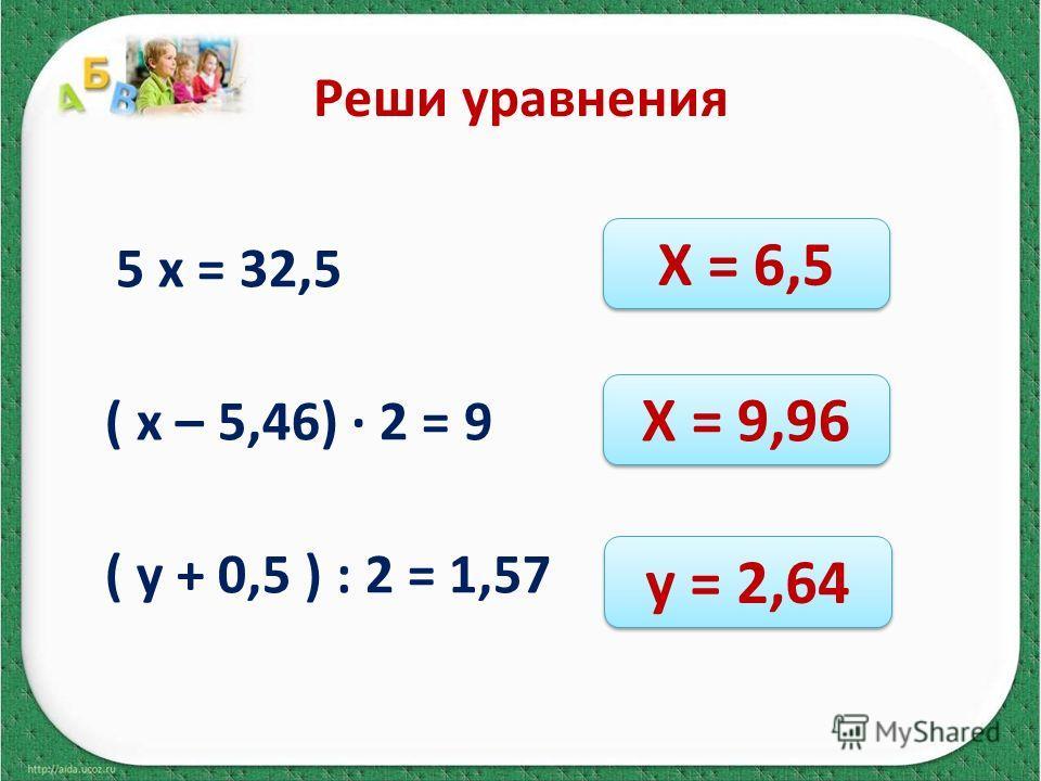 Реши уравнения 5 х = 32,5 ( х – 5,46) 2 = 9 ( у + 0,5 ) : 2 = 1,57 Х = 6,5 Х = 9,96 у = 2,64
