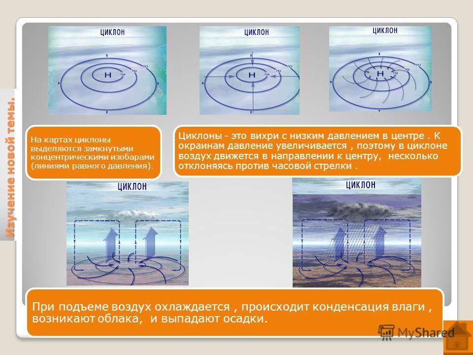 На картах циклоны выделяются замкнутыми концентрическими изобарами (линиями равного давления). Циклоны - это вихри с низким давлением в центре. К окраинам давление увеличивается, поэтому в циклоне воздух движется в направлении к центру, несколько отк