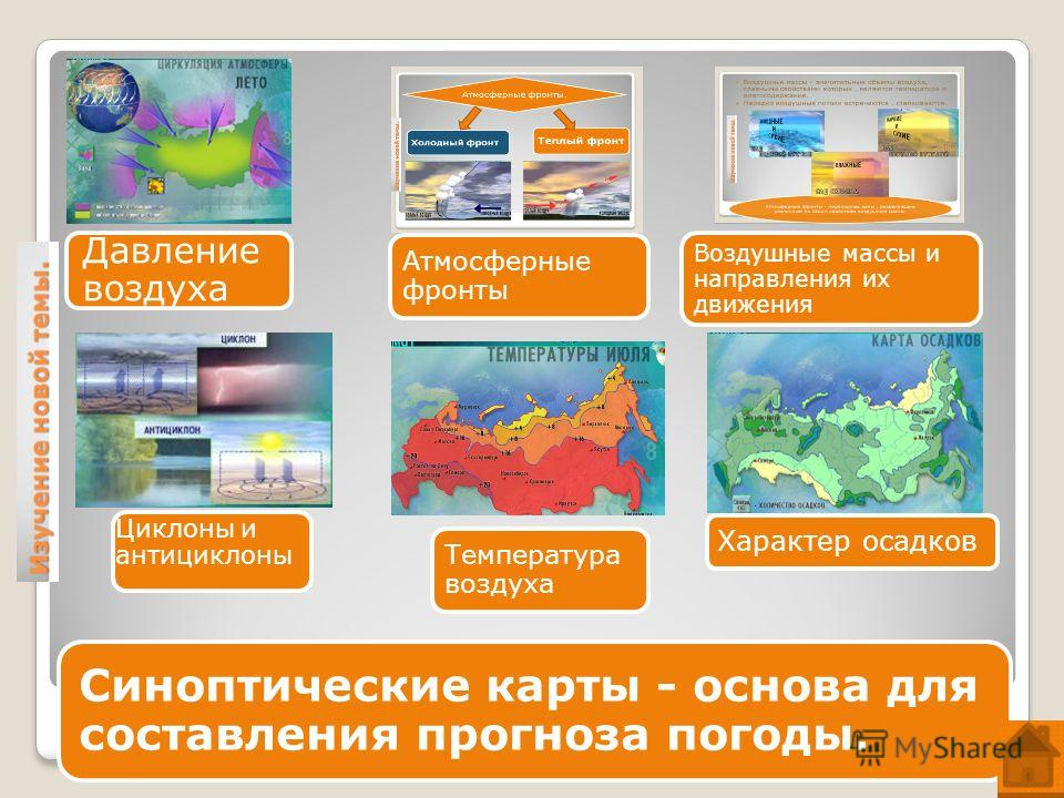 Синоптические карты - основа для составления прогноза погоды. Давление воздуха Атмосферные фронты Воздушные массы и направления их движения Характер осадков Температура воздуха Циклоны и антициклоны