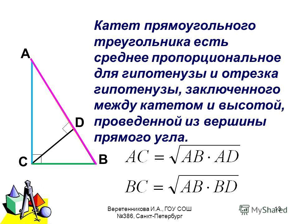 2011 г.Веретенникова И.А., ГОУ СОШ 386, Санкт-Петербург 13 А В С D Катет прямоугольного треугольника есть среднее пропорциональное для гипотенузы и отрезка гипотенузы, заключенного между катетом и высотой, проведенной из вершины прямого угла.