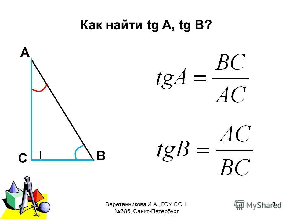 2011 г.Веретенникова И.А., ГОУ СОШ 386, Санкт-Петербург 8 А В С Как найти tg A, tg B?