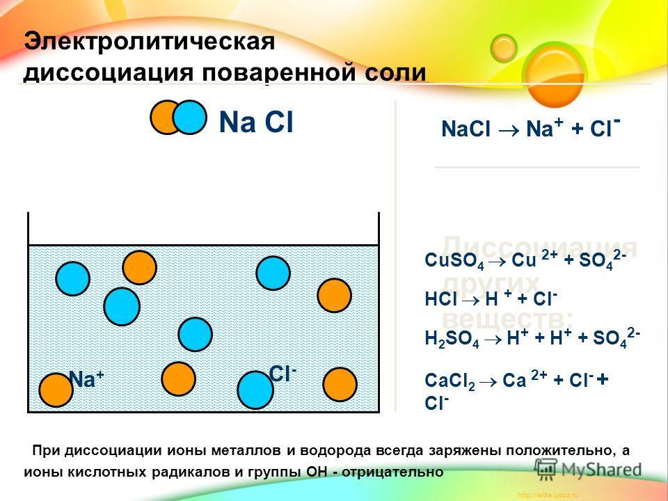 Na Cl Na + Cl - Электролитическая диссоциация поваренной соли NaCl Na + + Cl - Диссоциация других веществ: CuSO 4 Cu 2+ + SO 4 2- HCl H + + Cl - H 2 SO 4 H + + H + + SO 4 2- CaCl 2 Ca 2+ + Cl - + Cl - При диссоциации ионы металлов и водорода всегда з