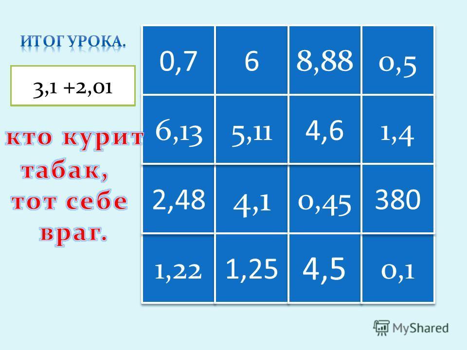 1,22 6 6 8,88 0,5 2,48 4,1 1,25 0,7 0,45 4,5 6,13 5,11 4,6 1,4 0,1 380 16,4:49-0,123,5 : 70,5+0,72 7,32-1,190,7 х 2100 х 3,863 :6304,53+ 0,07 0,0007 х 1000 5,48 -39 : 21,5 Х 4 12,5 : 10 0,15 Х 3 3,1 +2,01
