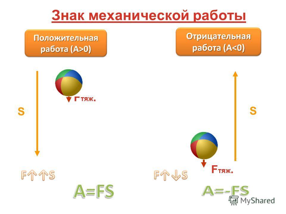 Знак механической работы S S F тяж.