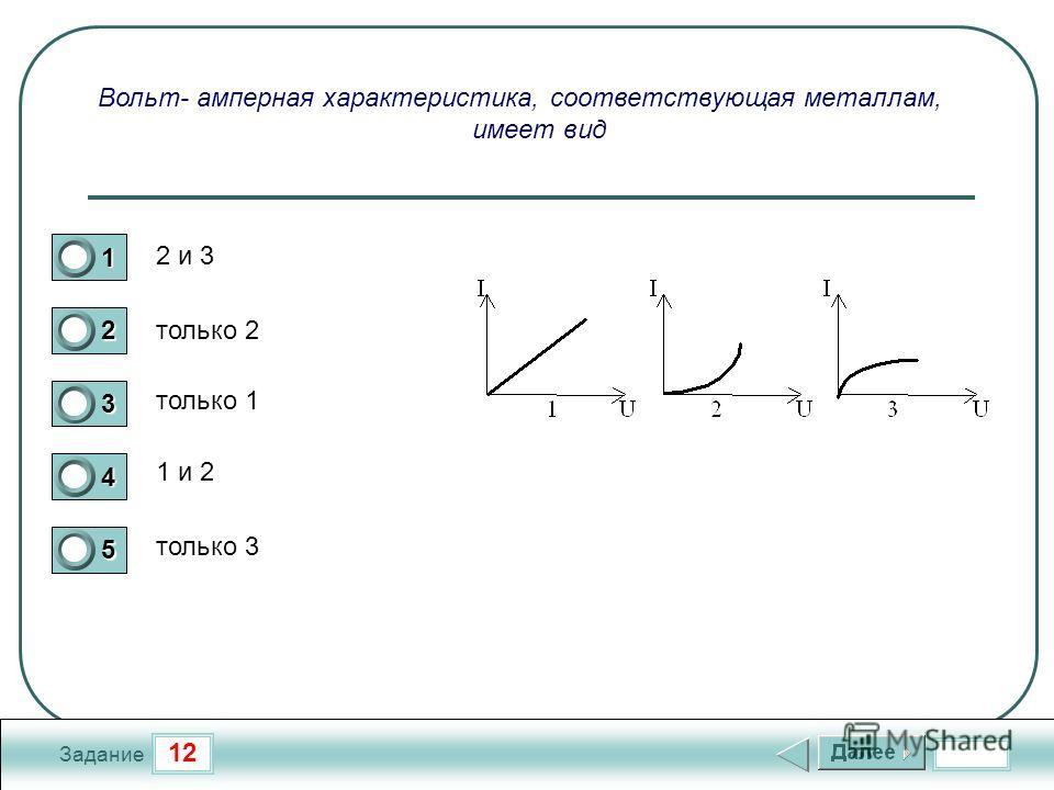 12 Задание Вольт- амперная характеристика, соответствующая металлам, имеет вид 2 и 3 только 2 только 1 1 и 2 только 3 1 2 3 4 5