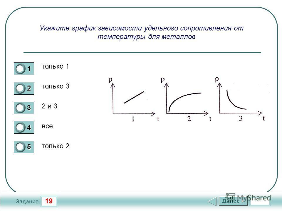 19 Задание Укажите график зависимости удельного сопротивления от температуры для металлов только 1 только 3 2 и 3 все только 2 1 2 3 4 5