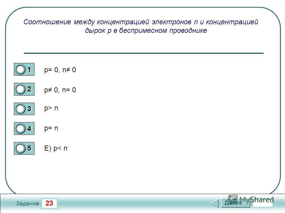 23 Задание Соотношение между концентрацией электронов n и концентрацией дырок р в беспримесном проводнике 1 2 3 4 5 p= n p 0, n= 0 p= 0, n 0 p> n E) p< n
