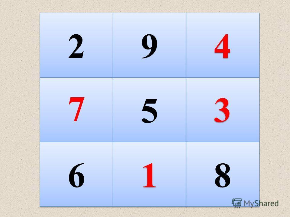 2 2 9 9 6 6 5 5 8 8 4 4 7 3 3 1 1