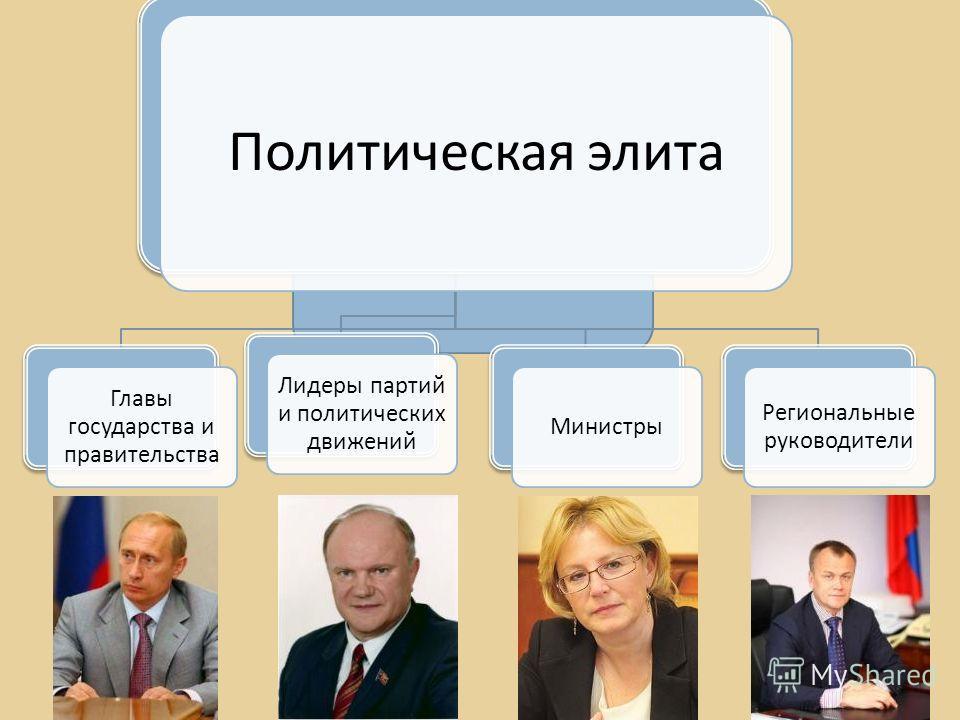 Политическая элита Главы государства и правительства Лидеры партий и политических движений Министры Региональные руководители