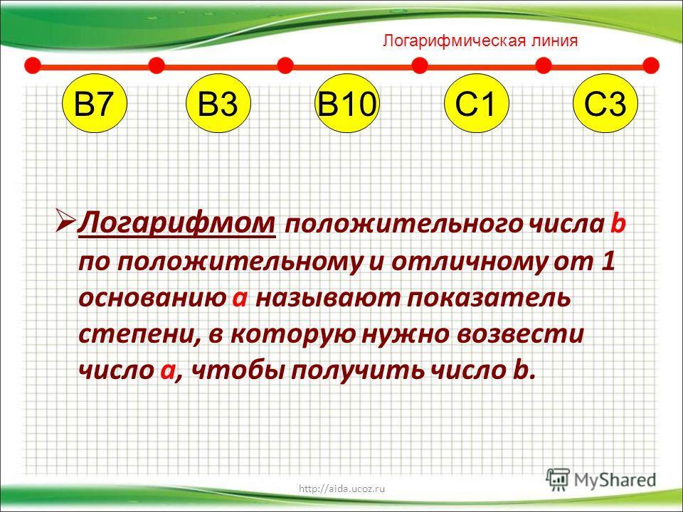 Логарифмом положительного числа b по положительному и отличному от 1 основанию а называют показатель степени, в которую нужно возвести число а, чтобы получить число b. В7В10С1С3В3 Логарифмическая линия