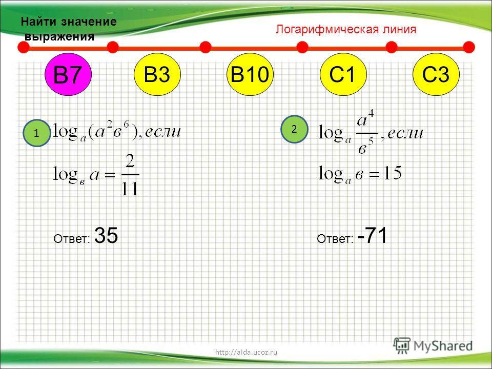 http://aida.ucoz.ru В7 В10С1С3В3 Ответ: 35 Ответ: -71 Логарифмическая линия Найти значение выражения 1 2