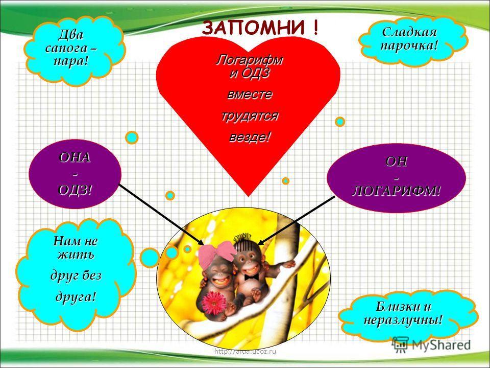 http://aida.ucoz.ru ЗАПОМНИ ! Сладкая парочка! Два сапога – пара! Близки и неразлучны! Логарифм и ОДЗ вместетрудятсявезде! ОН - ЛОГАРИФМ! ОНА-ОДЗ! Нам не жить друг без друга!