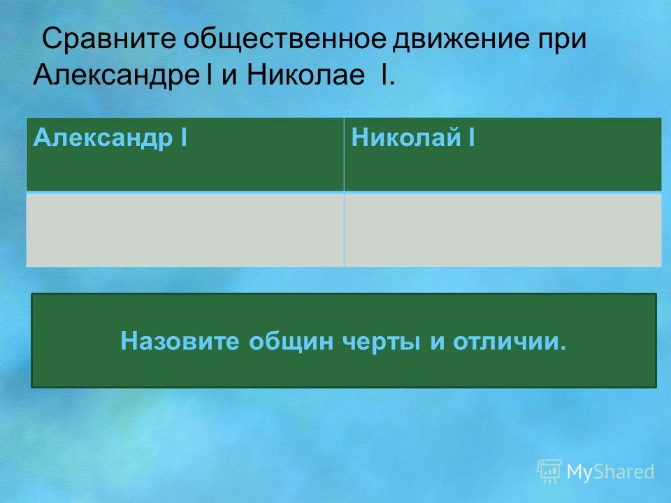 Сравните общественное движение при Александре l и Николае l. Александр l Николай l Назовите общин черты и отличии.