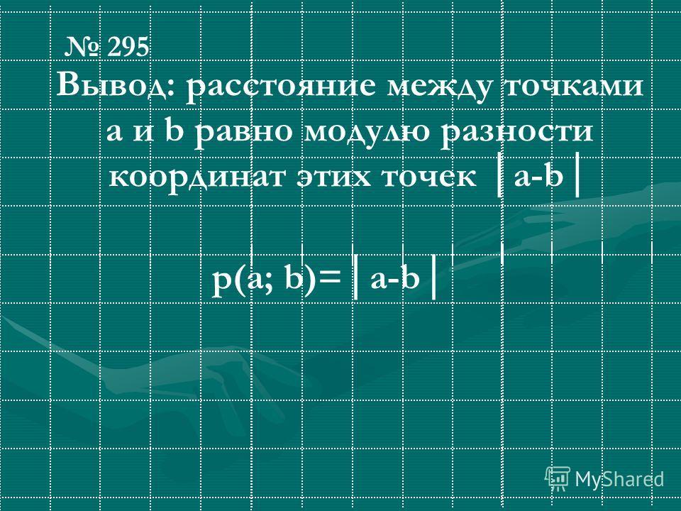 295 Вывод: расстояние между точками a и b равно модулю разности координат этих точек a-b р(а; b)=a-b