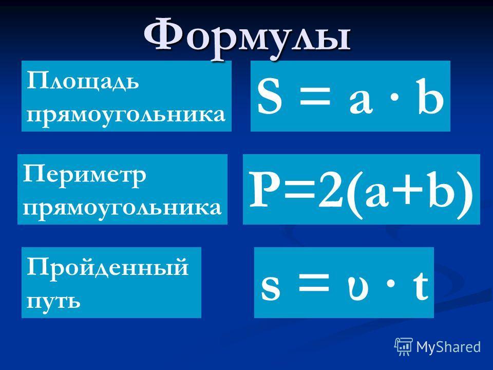 S = a b Площадь прямоугольника Периметр прямоугольника Пройденный путь Р=2(a+b) s = υ t Формулы