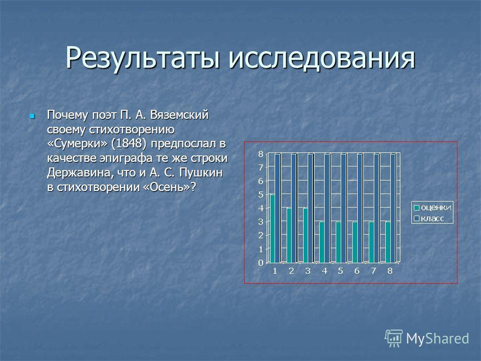 Результаты исследования Почему поэт П. А. Вяземский своему стихотворению «Сумерки» (1848) предпослал в качестве эпиграфа те же строки Державина, что и А. С. Пушкин в стихотворении «Осень»?