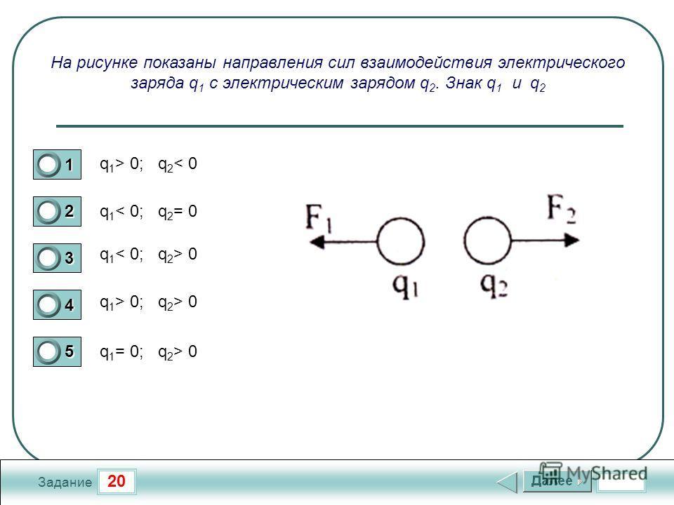 20 Задание На рисунке показаны направления сил взаимодействия электрического заряда q 1 с электрическим зарядом q 2. Знак q 1 и q 2 q 1 > 0; q 2 < 0 q 1 < 0; q 2 = 0 q 1 0 q 1 > 0; q 2 > 0 q 1 = 0; q 2 > 0 1 2 3 4 5