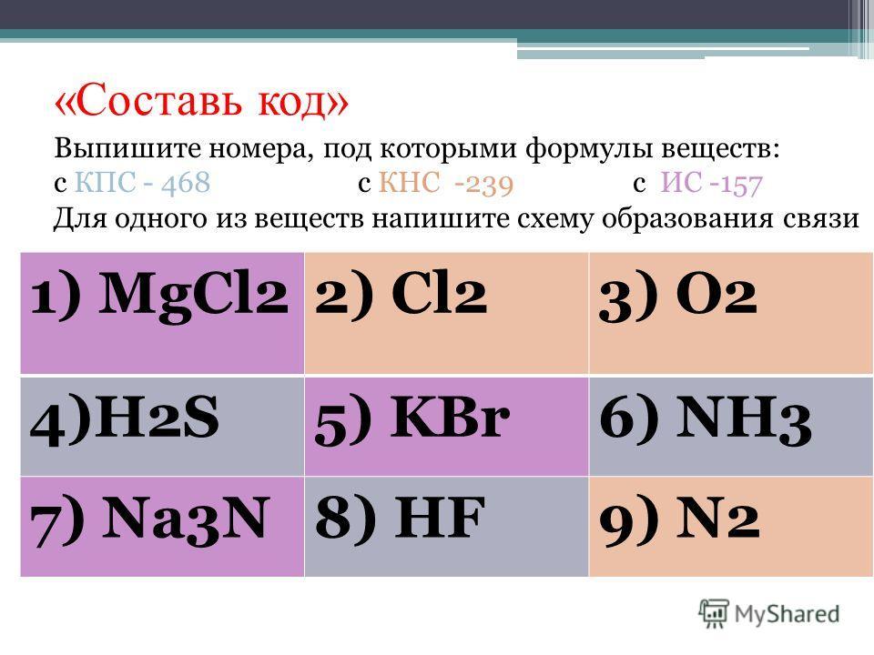 схему образования связи