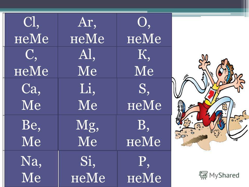 «Химическая эстафета» Назовите химические элементы, зная распределение электронов по энергетическим уровням, принадлежность к металлам или неметаллам 2,8,72,8,82,6 2,42,8,32,8,8,1 2,8,8,22,12,8,6 2,22,8,22,3 2,8,12, 8, 42,8, 5 Cl, не Ме Ar, не Ме О,