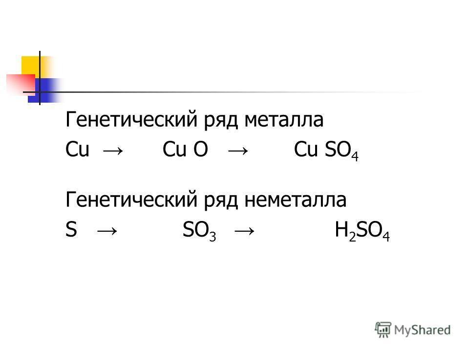 Генетический ряд металла Cu Cu O Cu SO 4 Генетический ряд неметалла S SO 3 H 2 SO 4