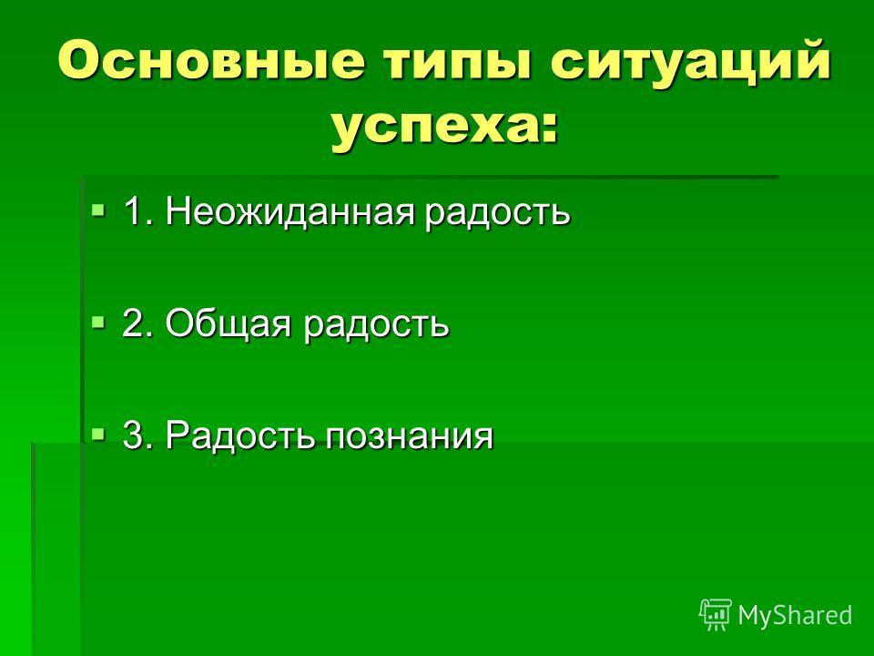 Основные типы ситуаций успеха: 1. Неожиданная радость 1. Неожиданная радость 2. Общая радость 2. Общая радость 3. Радость познания 3. Радость познания