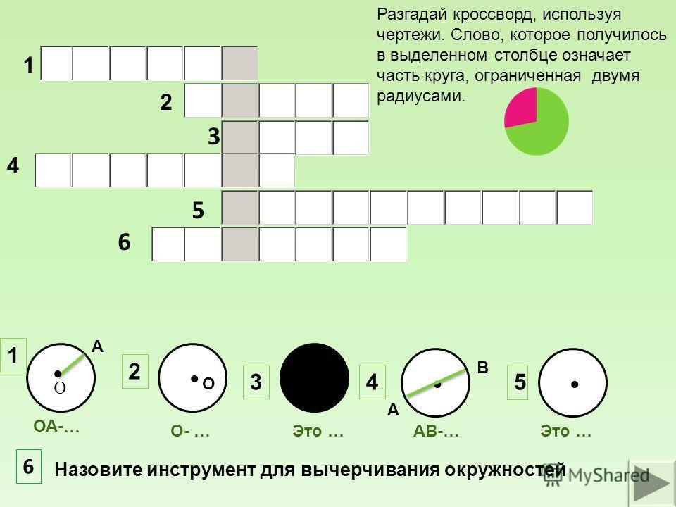О А ОА-… 1 2 О О- … 1 2 3 Это … 4 4 В А АВ-… 5 Это … 6 6 Назовите инструмент для вычерчивания окружностей 3 5 Разгадай кроссворд, используя чертежи. Слово, которое получилось в выделенном столбце означает часть круга, ограниченная двумя радиусами.