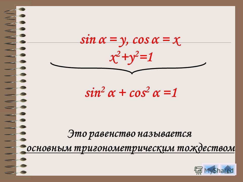 sin α = y, cos α = x x 2 +y 2 =1 sin 2 α + cos 2 α =1 Это равенство называется основным тригонометрическим тождеством