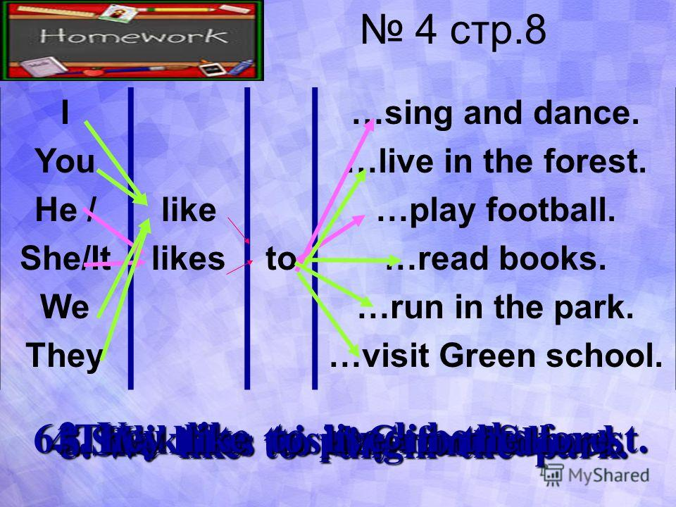 4 стр.8 I You He / She/It We They like likesto …sing and dance. …live in the forest. …play football. …read books. …run in the park. …visit Green school. 1. I like to visit Green School. 2. You like to read books. 3. He likes to play football. 4. She