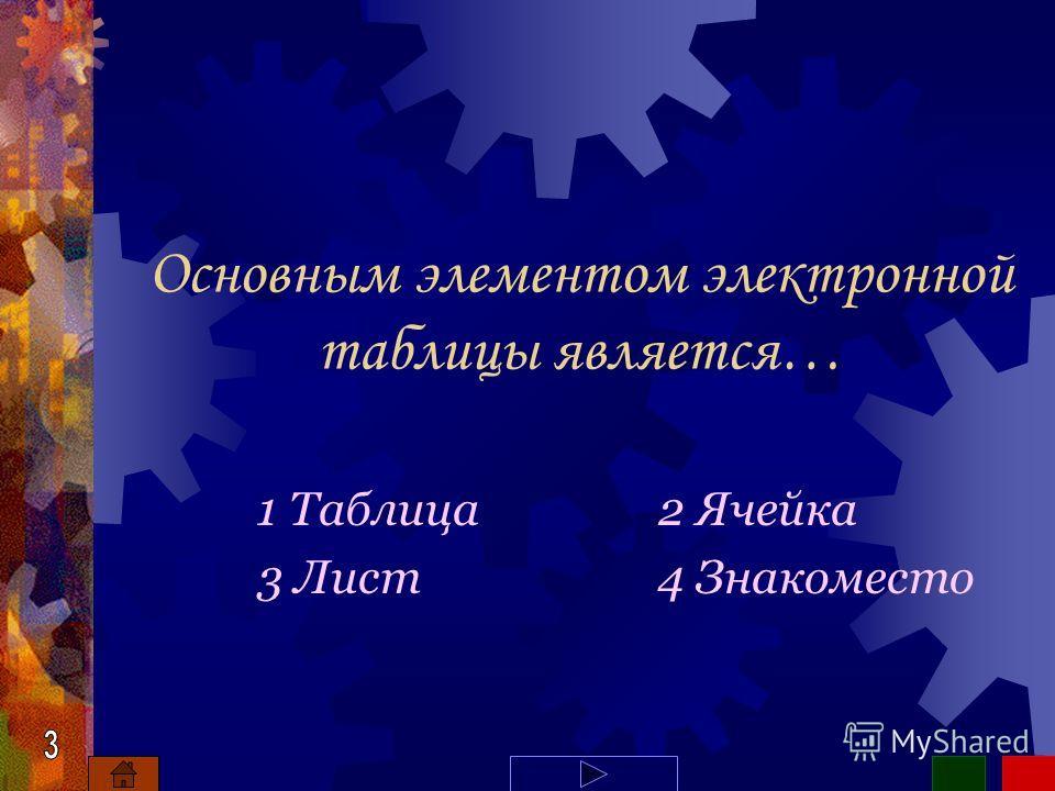 Сколько функциональных клавиш на клавиатуре ? 1) 10 2) 11 3) 12 4) 13