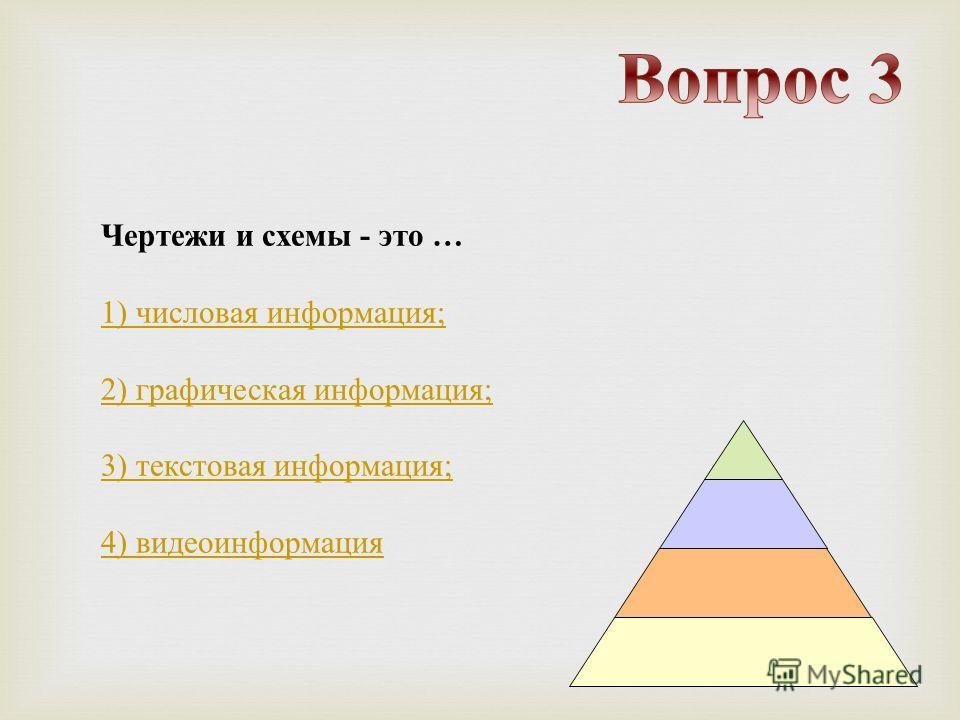 Чертежи и схемы - это … 1) числовая информация ; 2) графическая информация ; 3) текстовая информация ; 4) видеоинформация