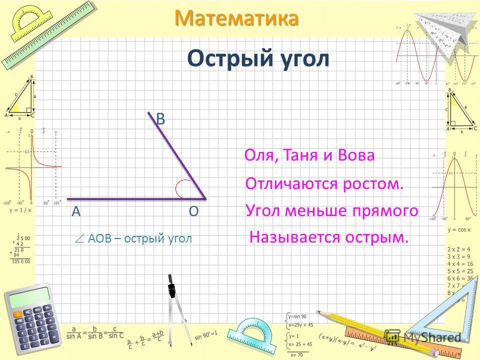 Математика Острый угол В Оля, Таня и Вова Отличаются ростом. А О Угол меньше прямого АОВ – острый угол Называется острым.