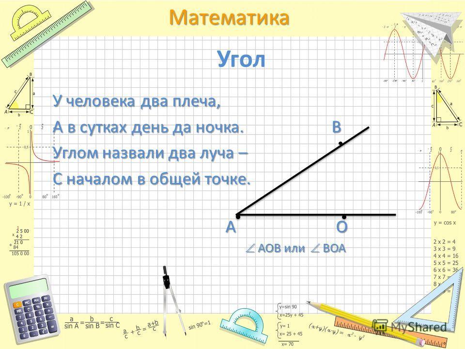 Математика Угол У человека два плеча, А в сутках день да ночка. В Углом назвали два луча – С началом в общей точке. А О А О АОВ или ВОА АОВ или ВОА