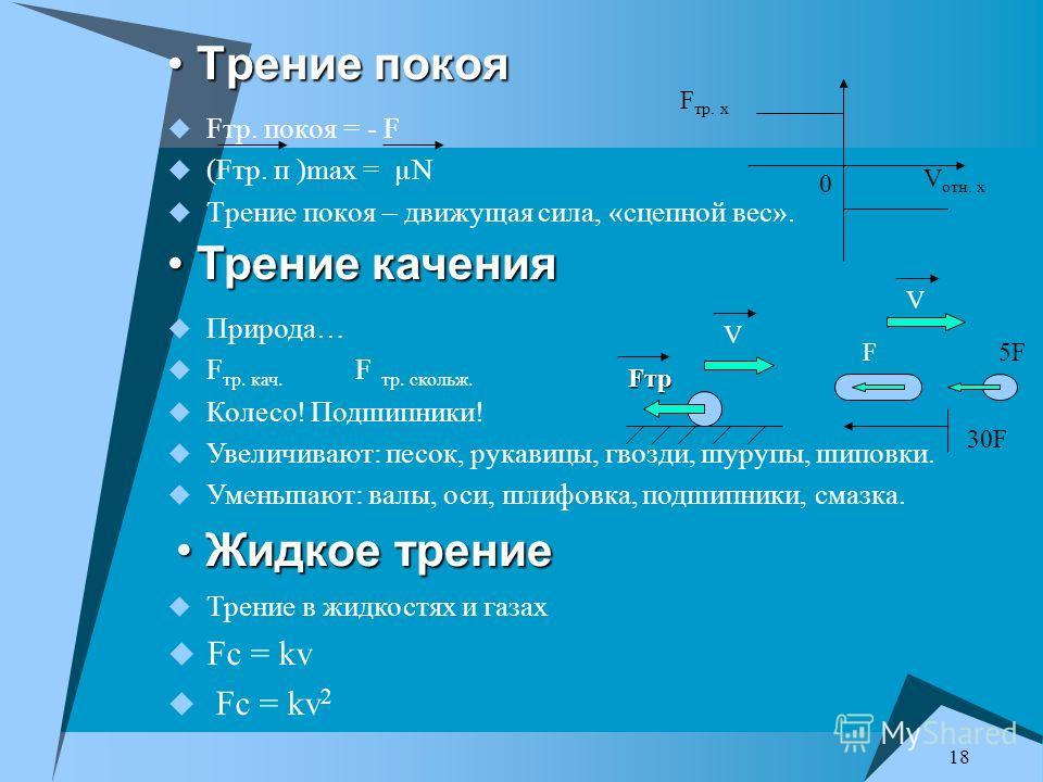 18 Трение покоя Трение покоя Fтр. покоя = - F (Fтр. п )max = µN Трение покоя – движущая сила, «сцепной вес». Трение качения Трение качения 0 F тр. x V отн. x Природа… F тр. кач. F тр. скольж. Колесо! Подшипники! Увеличивают: песок, рукавицы, гвозди,
