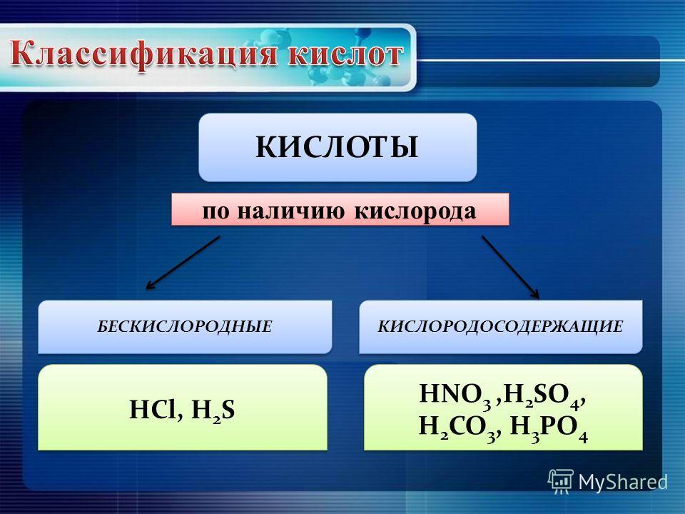 КИСЛОТЫ по наличию кислорода БЕСКИСЛОРОДНЫЕ КИСЛОРОДОСОДЕРЖАЩИЕ HCl, H 2 S HNO 3,H 2 SO 4, H 2 CO 3, H 3 PO 4