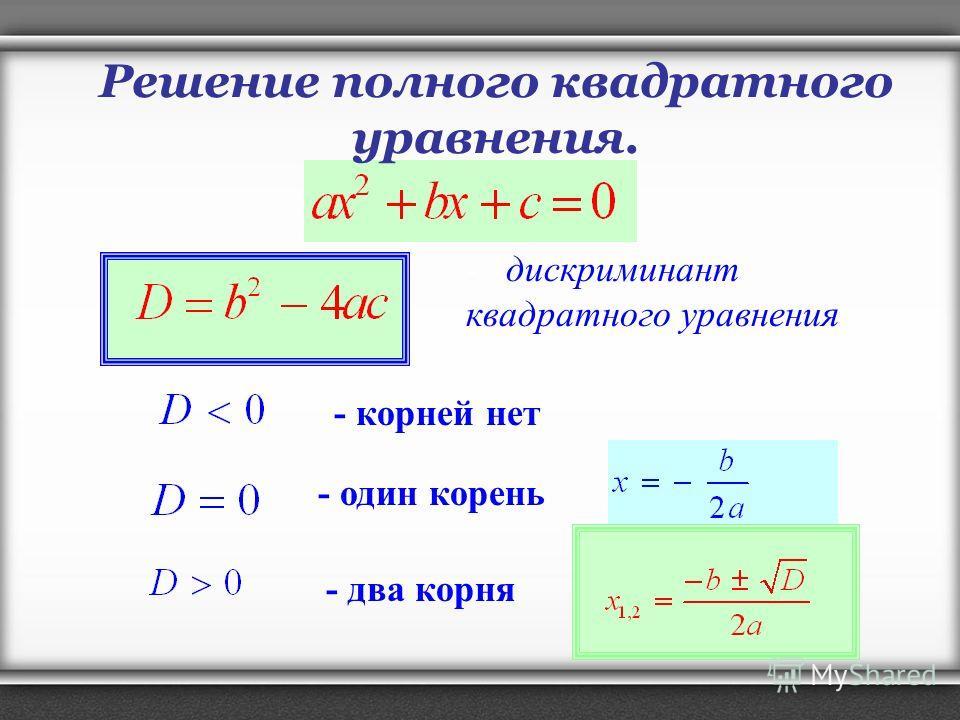 - дискриминант квадратного уравнения - корней нет - один корень - два корня Решение полного квадратного уравнения.