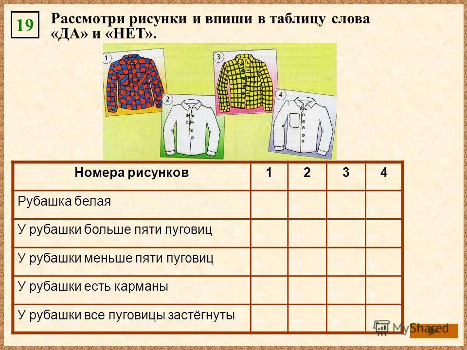 Рассмотри рисунки и впиши в таблицу слова «ДА» и «НЕТ». 19 Номера рисунков 1234 Рубашка белаяНЕТДАНЕТДА У рубашки больше пяти пуговицНЕТ ДА У рубашки меньше пяти пуговицНЕТДАНЕТ У рубашки есть карманыДАНЕТ ДА У рубашки все пуговицы застёгнутыДАНЕТ