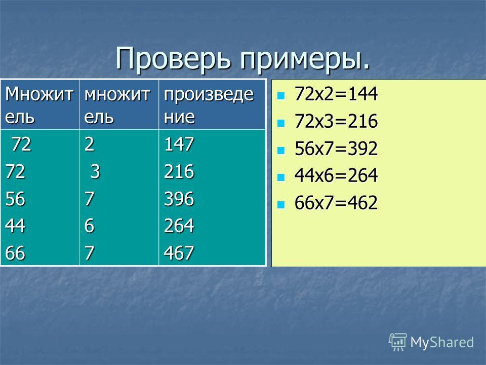 Проверь примеры. 72 х 2=144 72 х 2=144 72 х 3=216 72 х 3=216 56 х 7=392 56 х 7=392 44 х 6=264 44 х 6=264 66 х 7=462 66 х 7=462 Множит ель множит ель произведение 72 72725644662 3767147216396264467